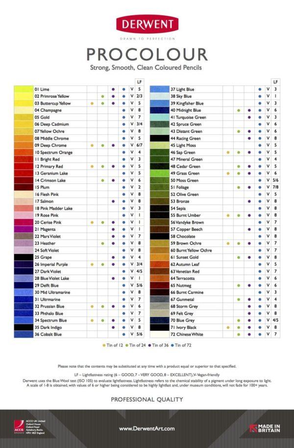 Paleta barev řady Procolour