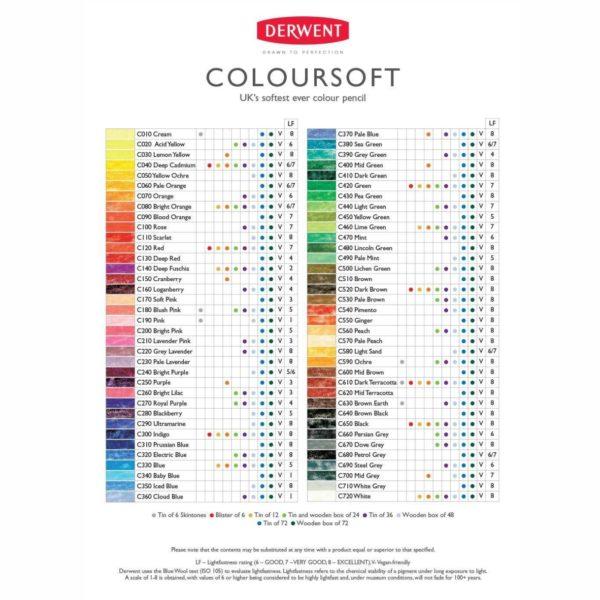 Paleta odstínů pastelek DERWENT Coloursoft